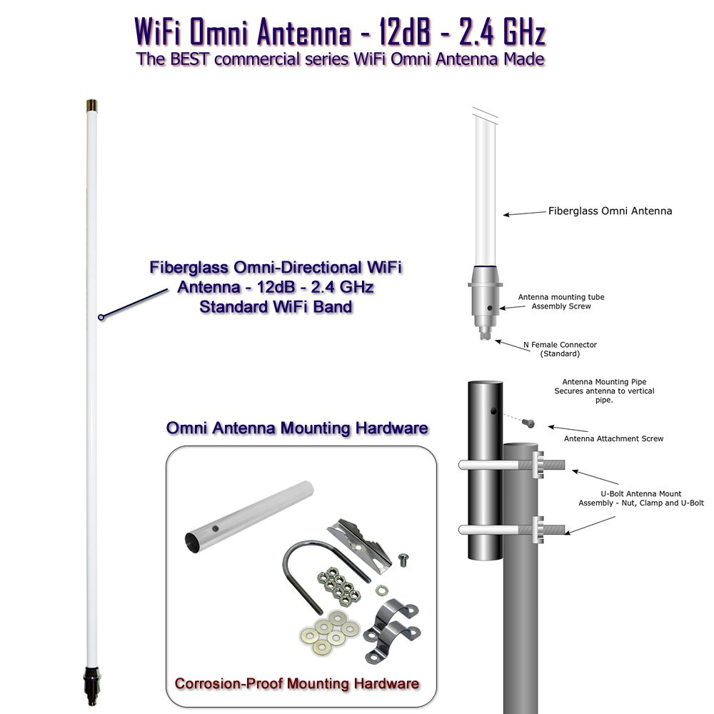 WiFi Omni-Directional Antenna - 12dB - 2.4 GHz Wireless