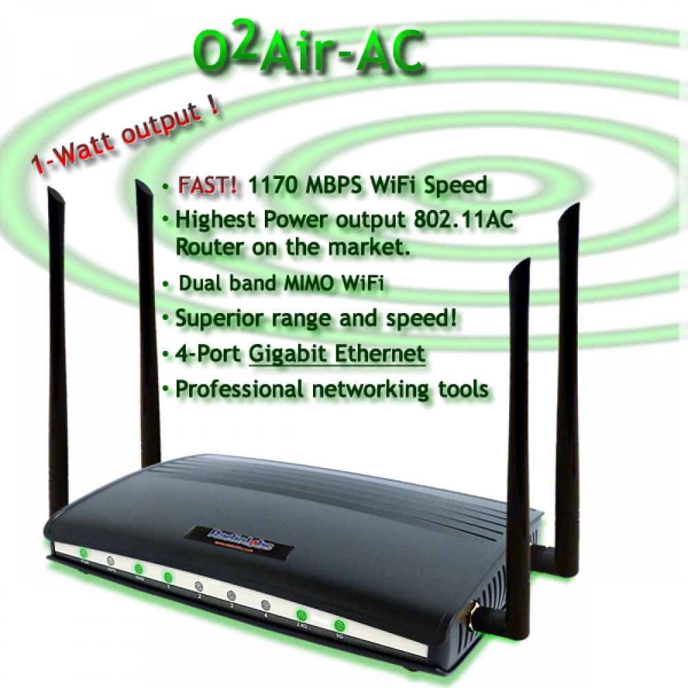 802.11AC - High Power 1 Watt Router