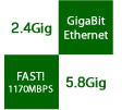 802.11AC Router Features