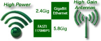 High Power-Long Range - Gigabit - 802.11AC Router