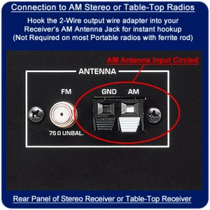 AM Antenna for Home Stereo or Table-Top receivers