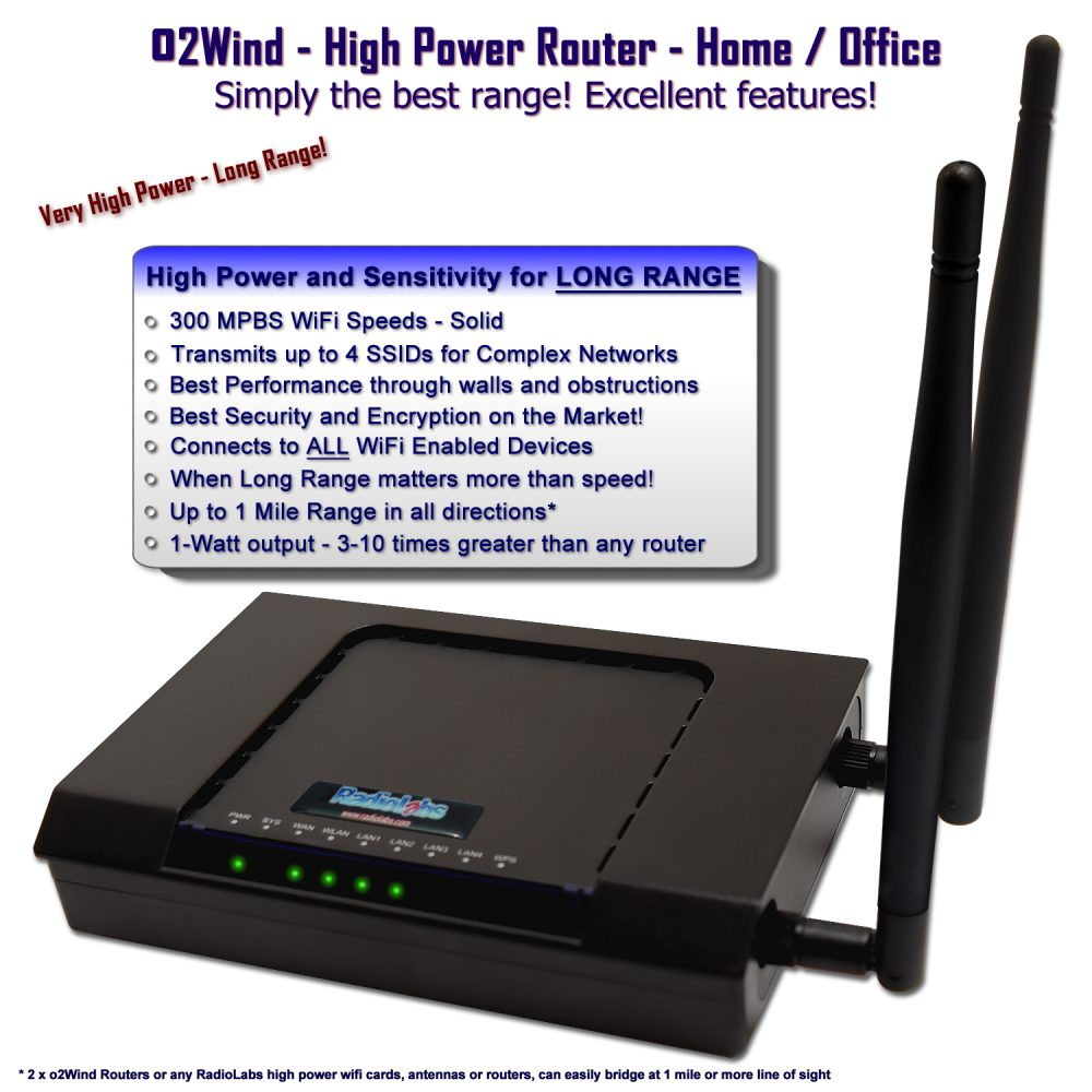 Long Range WiFi Router - High Power Home office Router