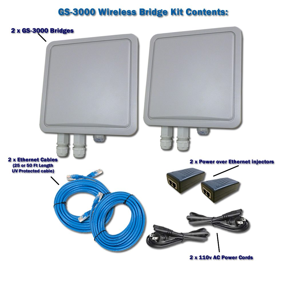Wireless Bridge Kit - NLOS - MiMo 300 MBPS