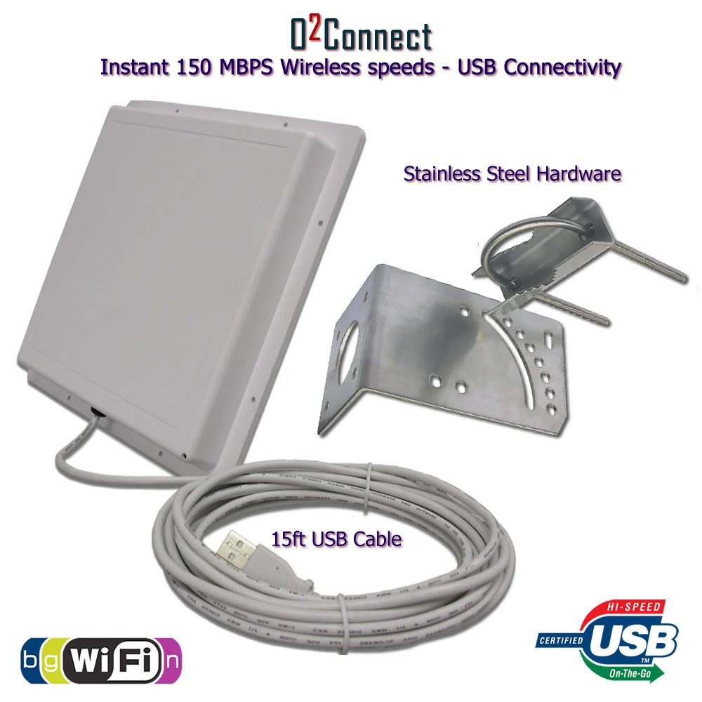 High power directional USB WiFi Antenna