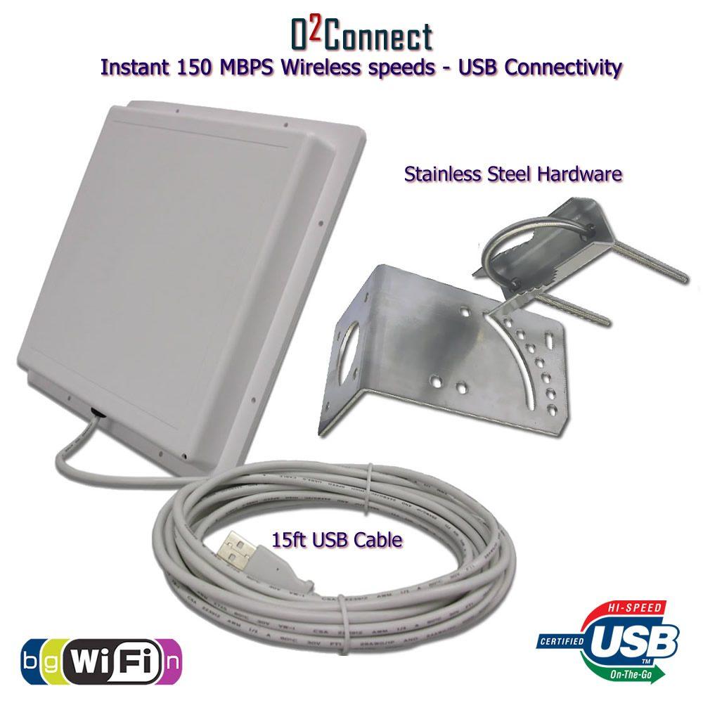 High power directional USB WiFi Antenna