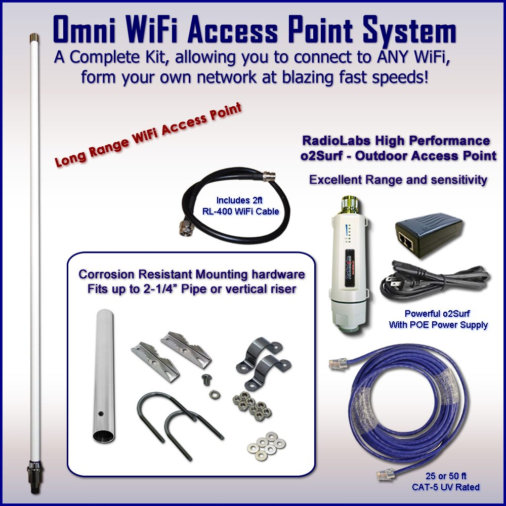 High Power Outdoor WiFi Access Point Kit - 12dB Weatherproof