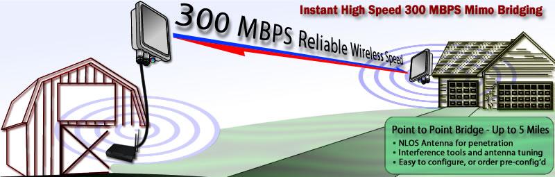 Wireless point to point bridge system
