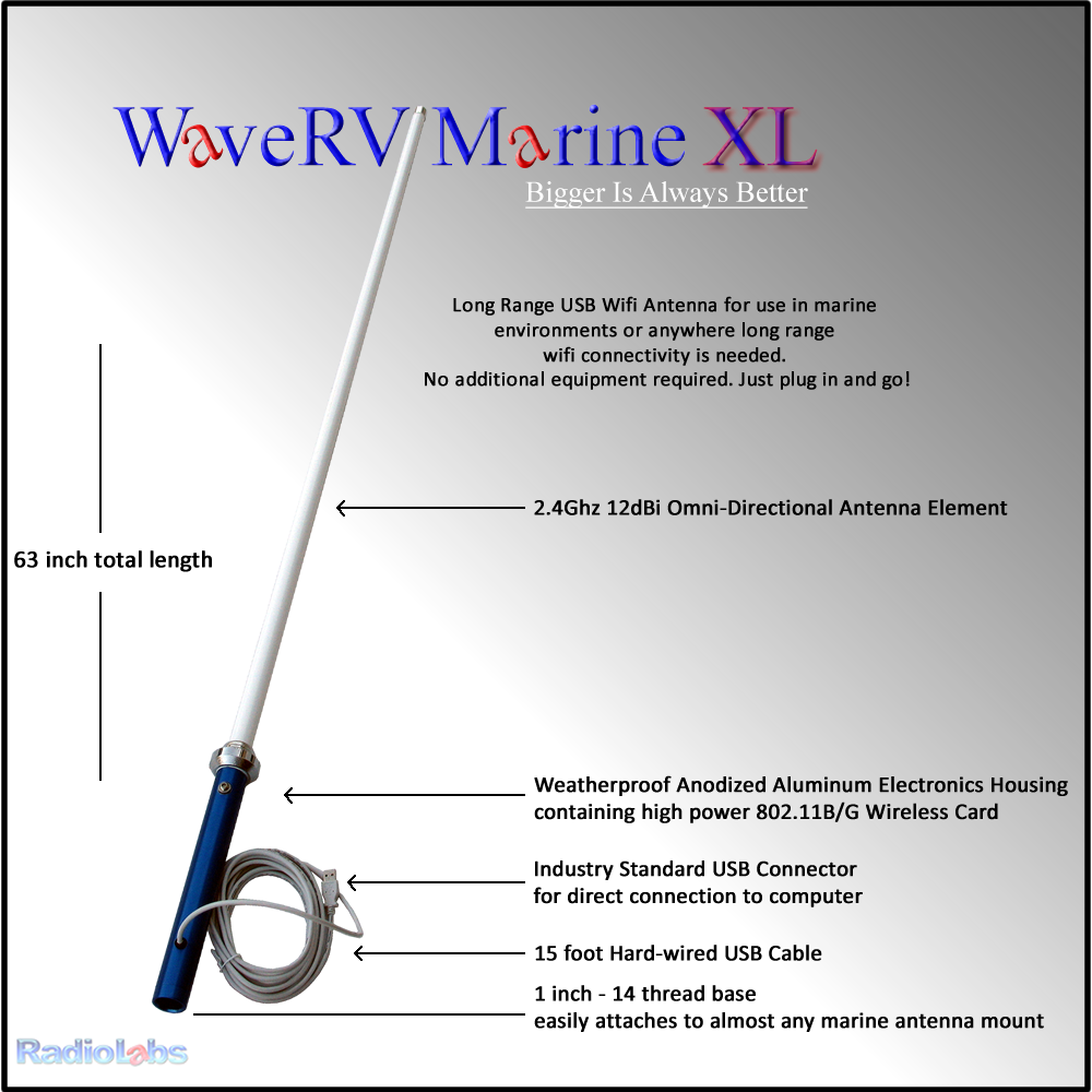 Marine Wifi Antenna Long Range Radiolabs Usb Cable Signals High Power Vehicle