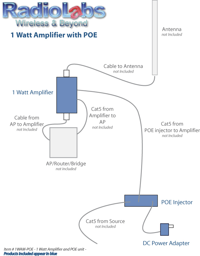 poe injector diagram images poe injector wiring diagram simple nilza net
