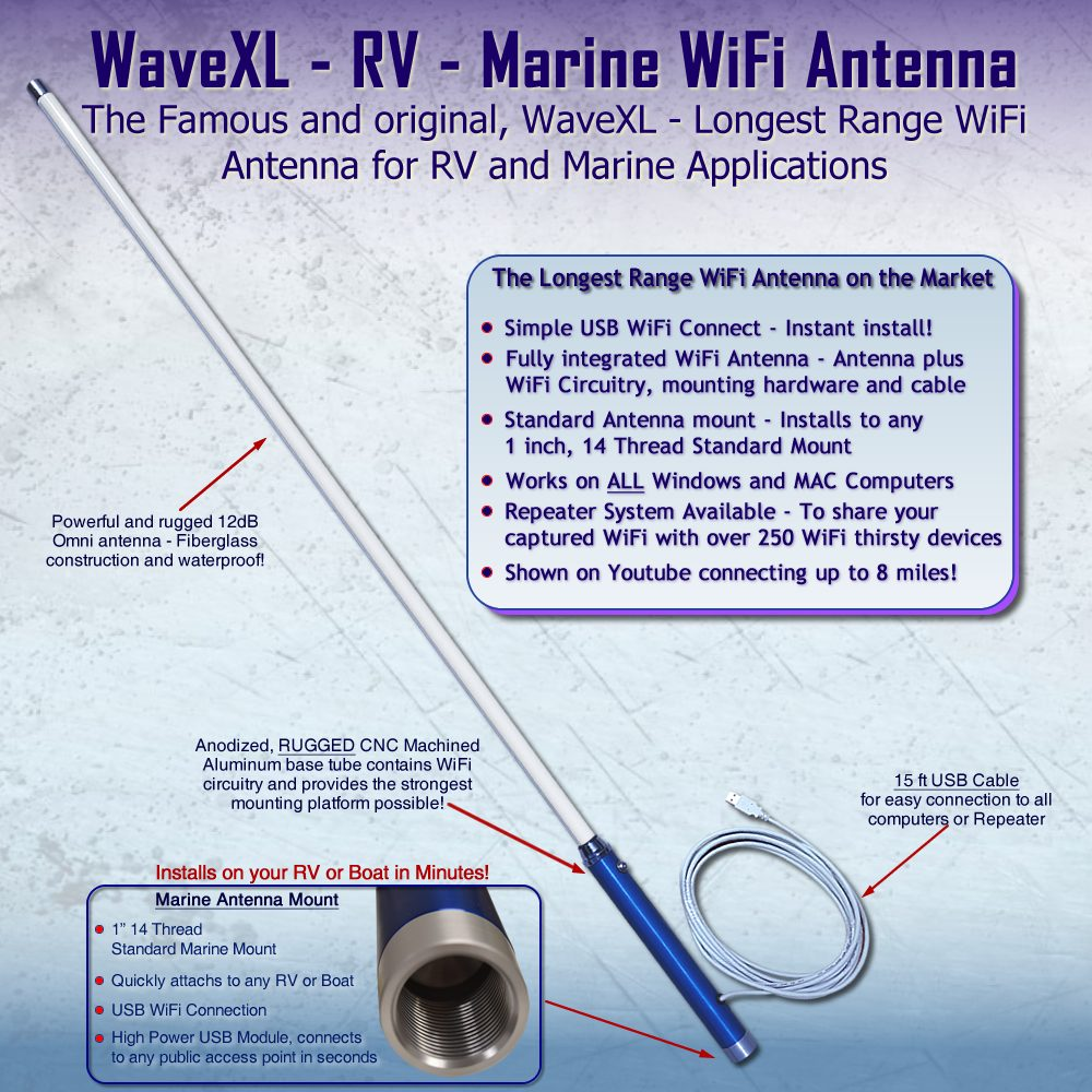The longest range, WiFi booster antenna for RV and Marine, the WaveXL is simply the best USB Antenna ever made