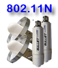 Bullet Compact 802.11N Wireless Bridging System