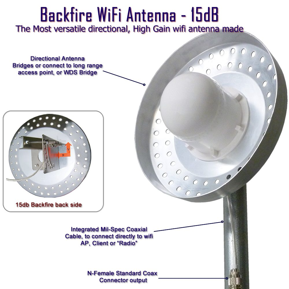 Directional Wifi Antenna - 15dB Backfire